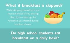 What are the benefits of breakfast?
