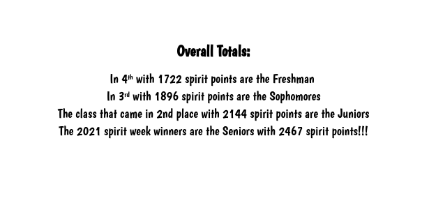 Following a successful week, the total number of spirit points by grade are displayed on the LHS Homecoming Website, with the seniors taking home the victory.